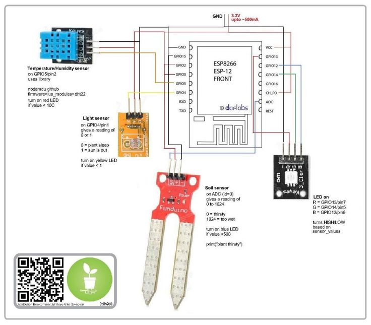 ESP8266 with Multiple Analog Sensors