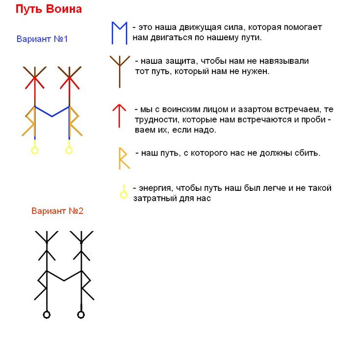 Картинки по запросу северная йога