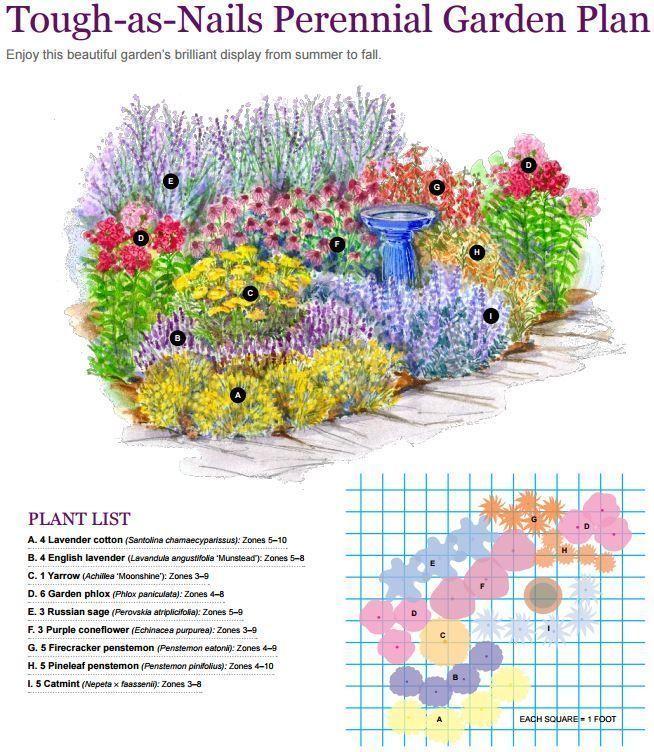 Perennial Garden Brilliant Ideas For Gardener Garden Landscaping Perennial Flowers Flo Perennial Garden Plans Flower Garden Plans English Garden Design