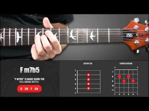 Guitar Chord Library : F Chords - Fm7b5 - YouTube