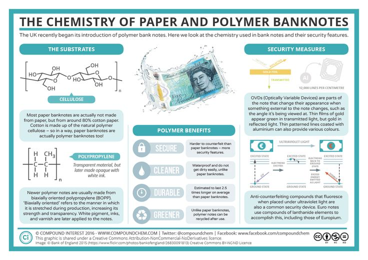 Exploring the chemistry of adhesives chemistry essay