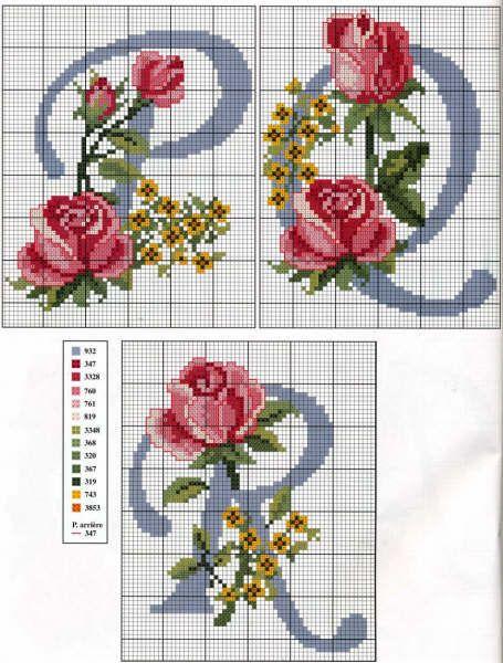 Ponto Cruz by Susana: ABC com Rosas