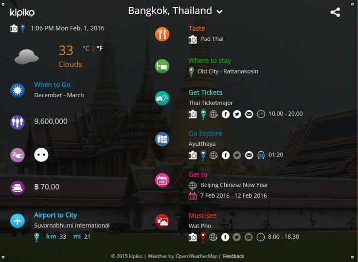 Bangkok City Guide Kipiko www.kipiko.com