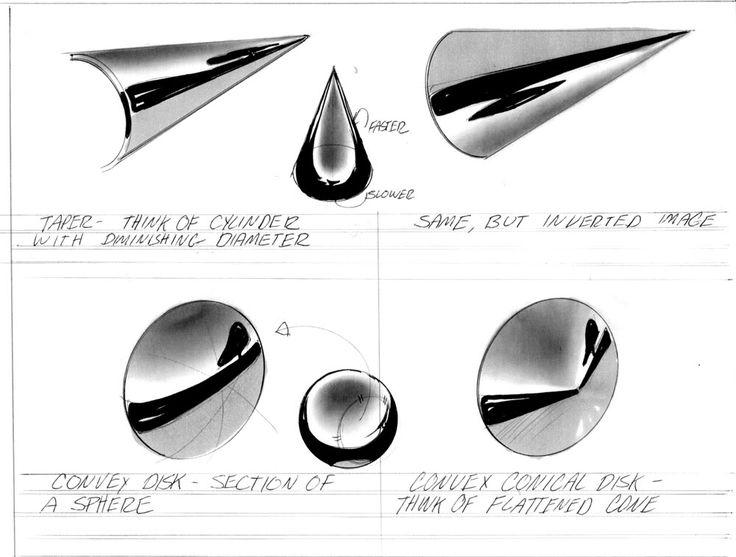 Craig Mullins' chrome reflection tutorial Chrome render tips