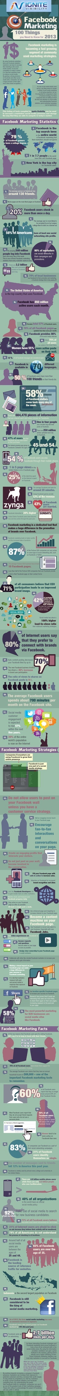 Facebook Marketing Infographic: 100 Things you Need to Know for 2013