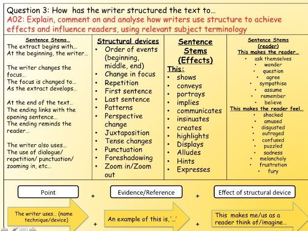 english language essay structure This gives an english syllable the following structure,  as opinion leaders in other countries knowing the english language, the role of english as a world.