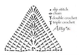 atty's: Crochet Diamond Motif Pattern