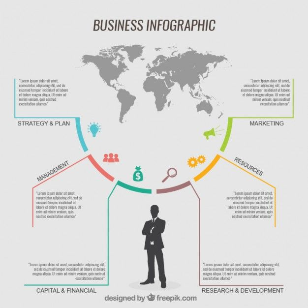 1000+ images about Infografías on Pinterest | Timeline infographic ...