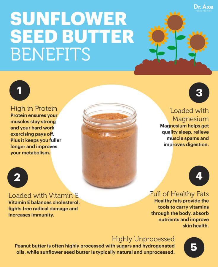 Sunflower seed butter benefits - Dr. Axe http://www.draxe.com #health #holistic #natural