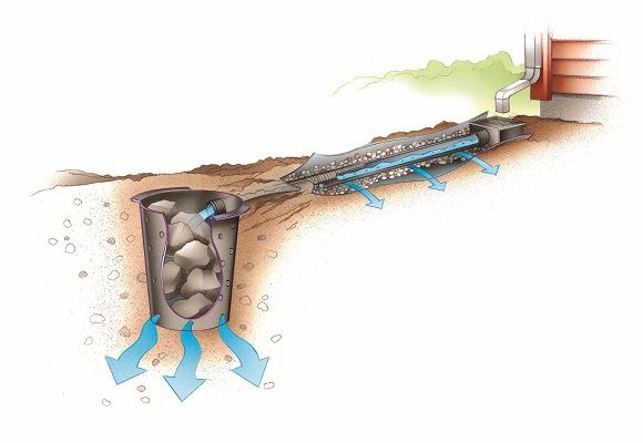 Dry Well Installation   This might help with our drainage issues