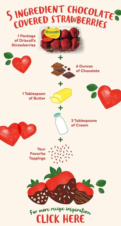 Chocolate covered strawberries recipe driscolls