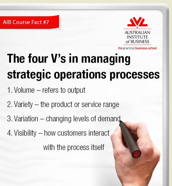 The 4 V's: Volume, Variety, Variation, Visibility