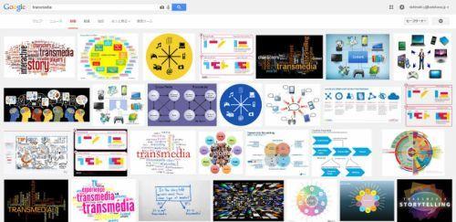 Google画像検索より。解釈となる図はたくさんあるが、物語の断片があらゆるメディアを通じてアウトプットされるトランスメディア。その原動力になるのはユーザーの創造性だ。日本におけるマンガ/アニメのビジネスモデルはトランスメディア的な展開になっていることが多い