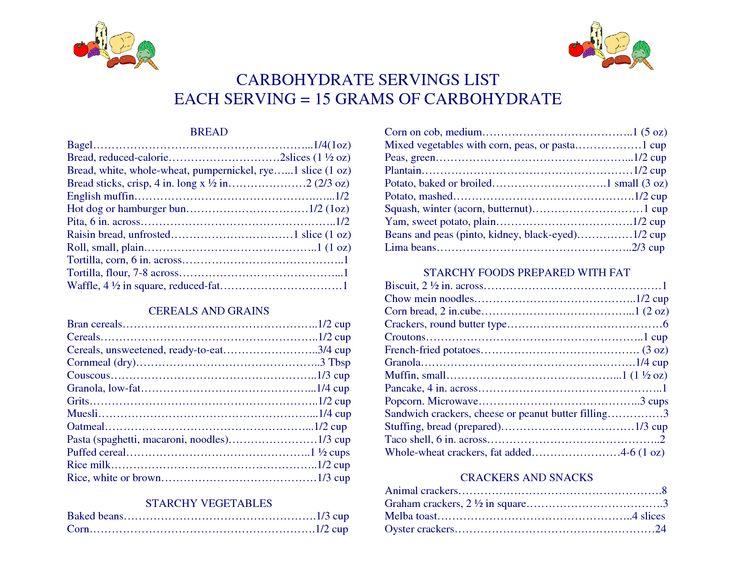 Free Print Carb Counter Chart | Printable Carb ...