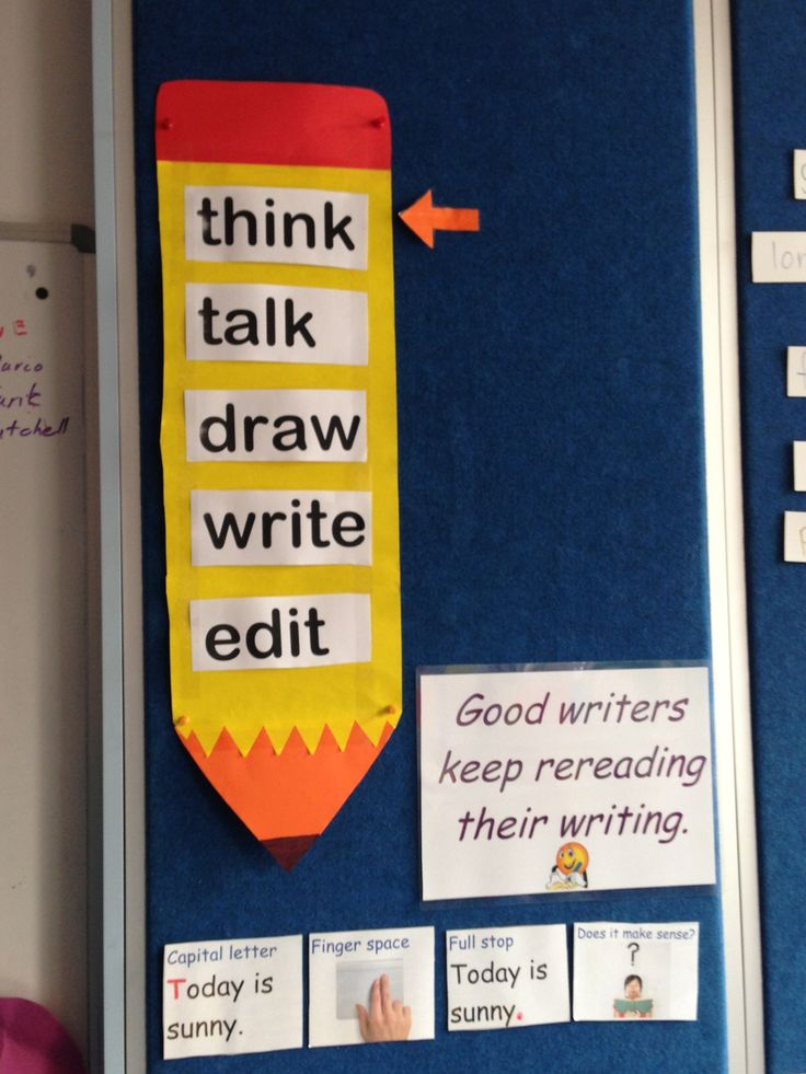 kindergarten writing process Helping a child learn to writing is a fun process first you can help a child learn how to hold a pencil correctly next, you can help them with writing letters using printable handwriting.