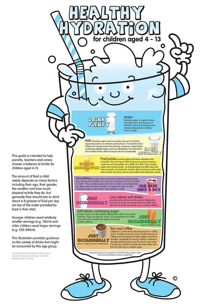 Healthy hydration for children aged 4-13 : For Parents ...