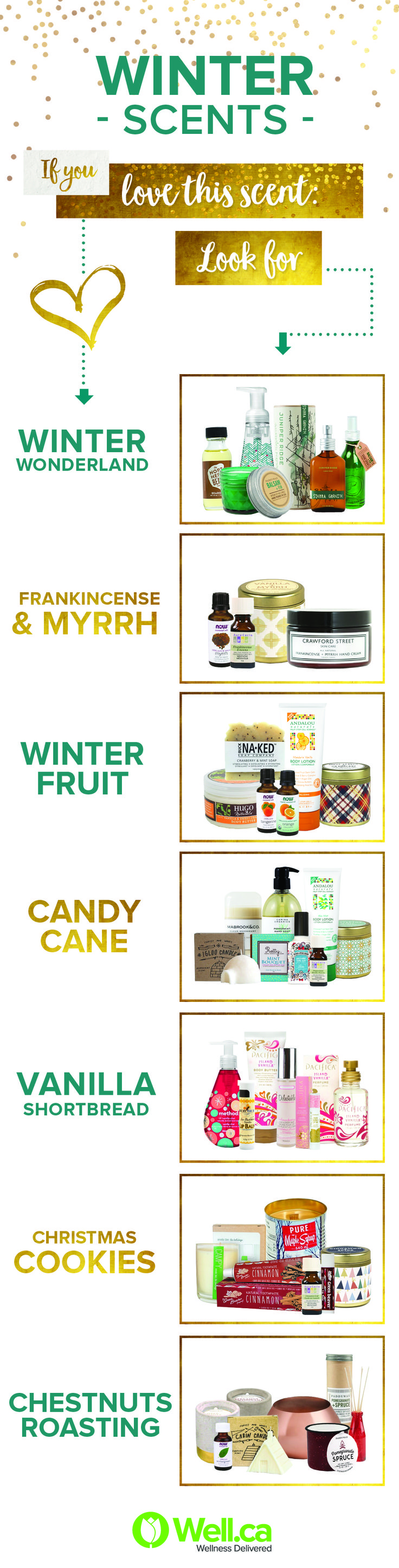 Explore our fave scents of the season!