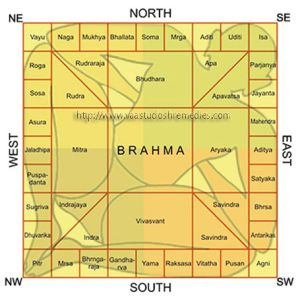 vaastu shastra and fengshui Vastu consultant, expert vaastu consultant in mumbai, india offers vastu shastra consultation services personal onsite & online vastu consultancy services via email for residential home,house, commercial office, property plot, bunglows & villa, appartment 25 years exp (detailed vastu report) +91-9987140064.