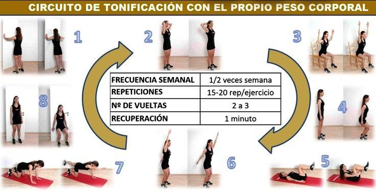 Circuito de #tonificación con #peso #corporal. #Dieta #PronoKal #PnK