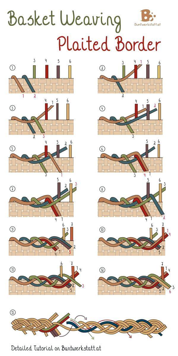 Image result for basket weaving kits
