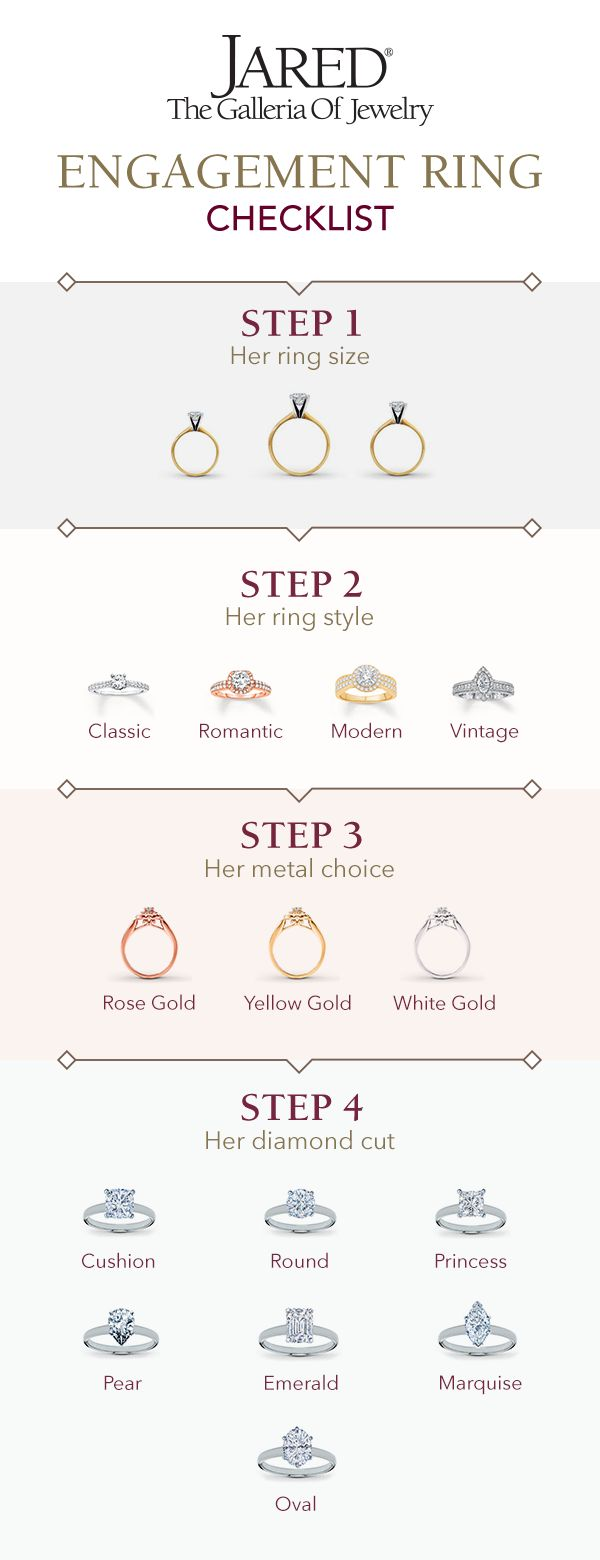 It's a moment she'll never forget and it all begins with the perfect ring. To find the engagement ring that she has been dreaming of, follow the Jared Engagement Ring Checklist.