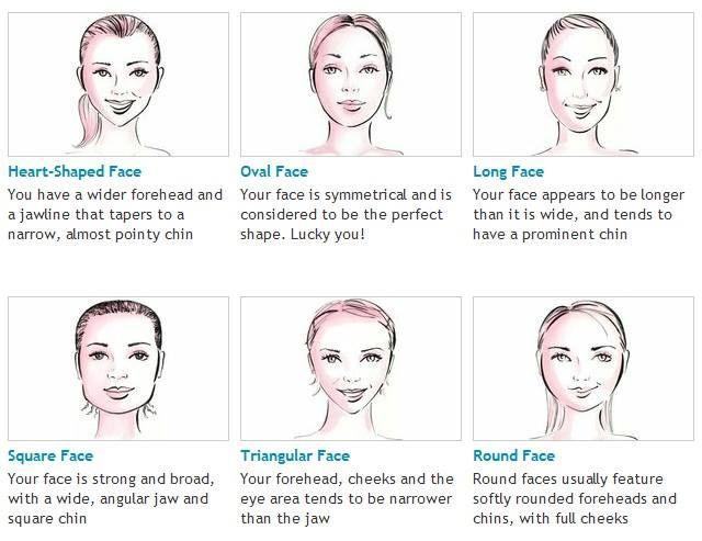 Facial shapes and hair