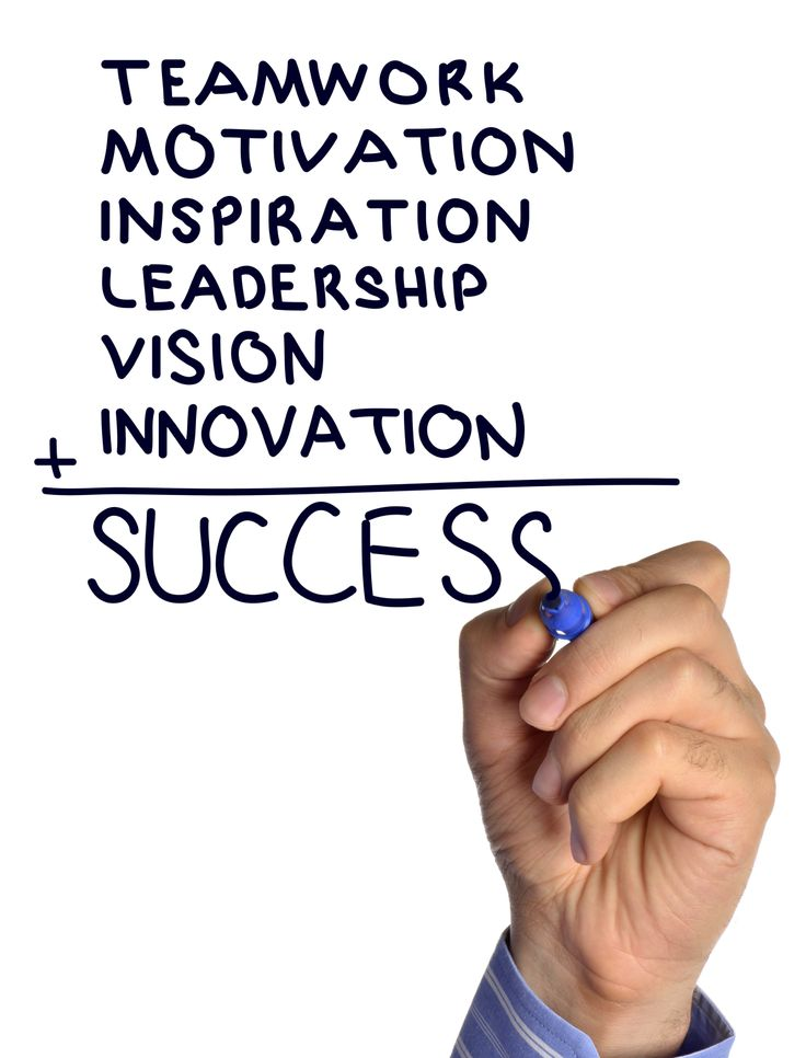 17 Best ideas about Leadership Vision on Pinterest ...