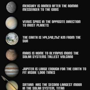weird solar system - photo #41