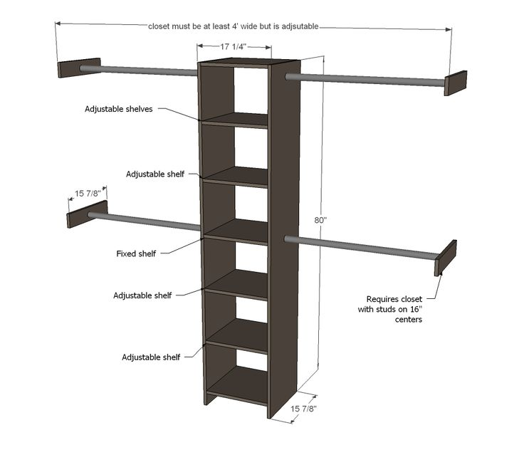 72 Easy And Affordable Diy Wood Closet Shelves Ideas: Build A Closet Organizer From One Sheet Of