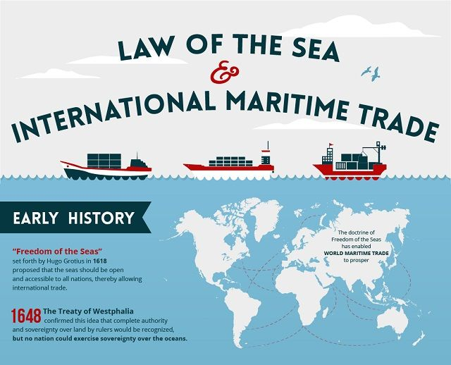 [Infographic] Maritime Trade & Law of the Sea BY MAREX