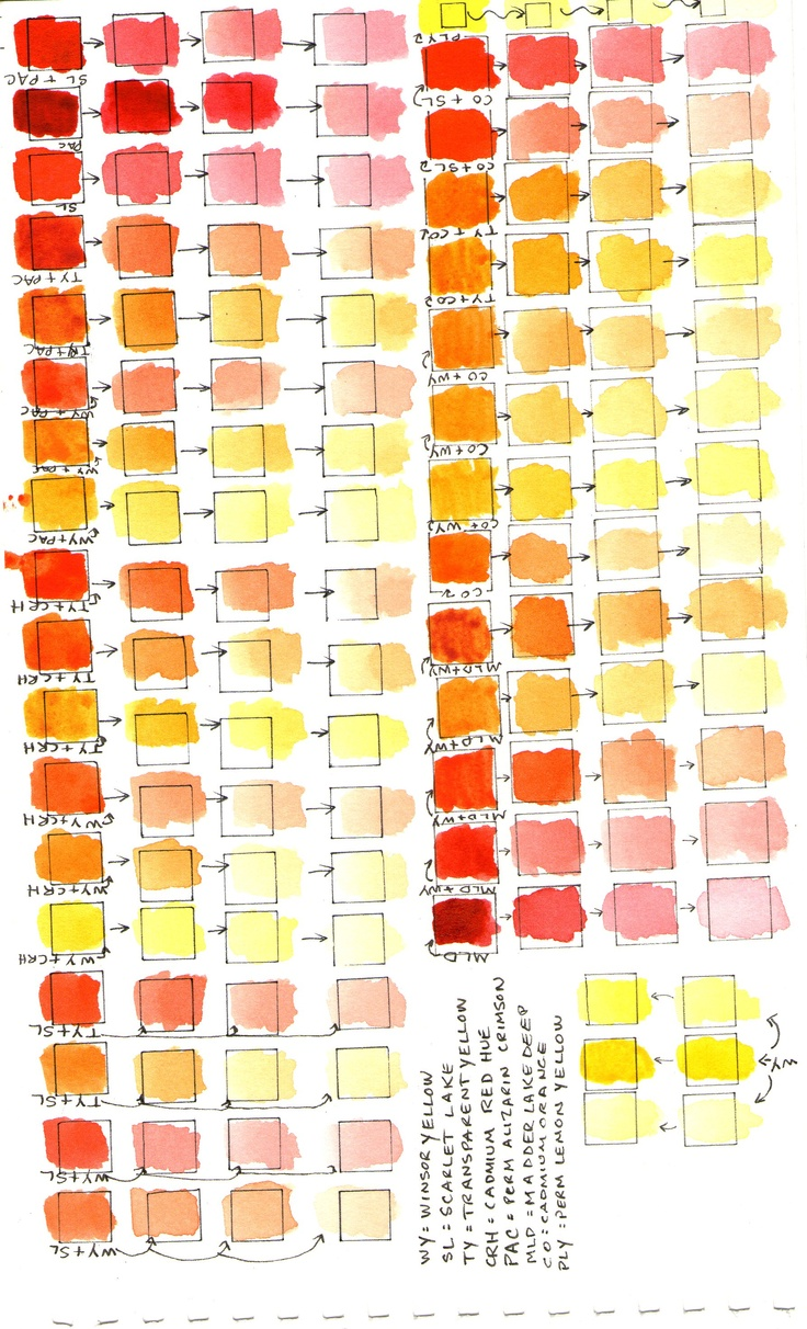 watercolor chart More
