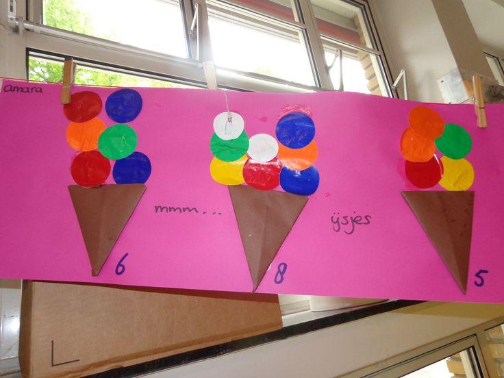 ijsjes, vouwen en tellen