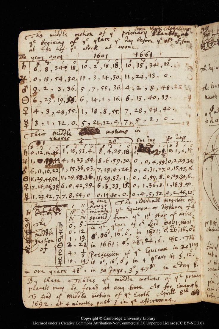 Le carnet de notes scientifiques d'Isaac Newton. / A page from Isaac Newton's scientific notebook.
