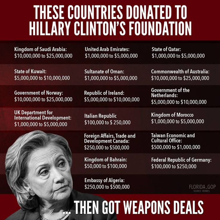 Image result for hillary clinton clinton foundation pay to play