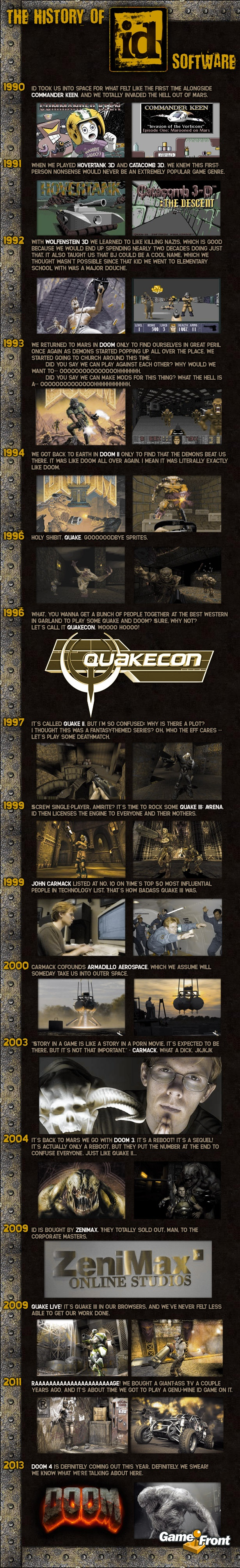 ID Software is often credited with creating the FPS genre, and although that's not entirely true, ID did popularize the genre and forge the basic ar