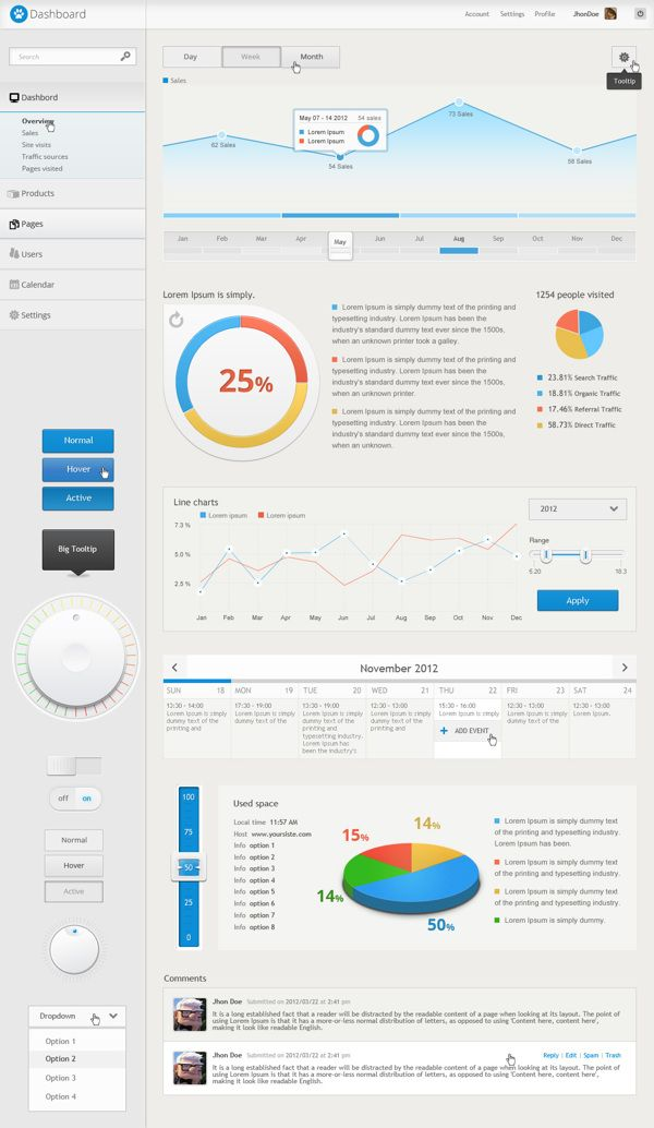 Dashboard user interface template by florin constantin for User interface design document template
