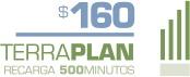 500 minutos de chamadas para telefone fixo no Brasil por 30 dias      Uso ilimitado nos Estados Unidos para voz e dados (é necessário que seu aparelho tenha 3G)      Pagamento com cartao de crédito internacional emitido no Brasil