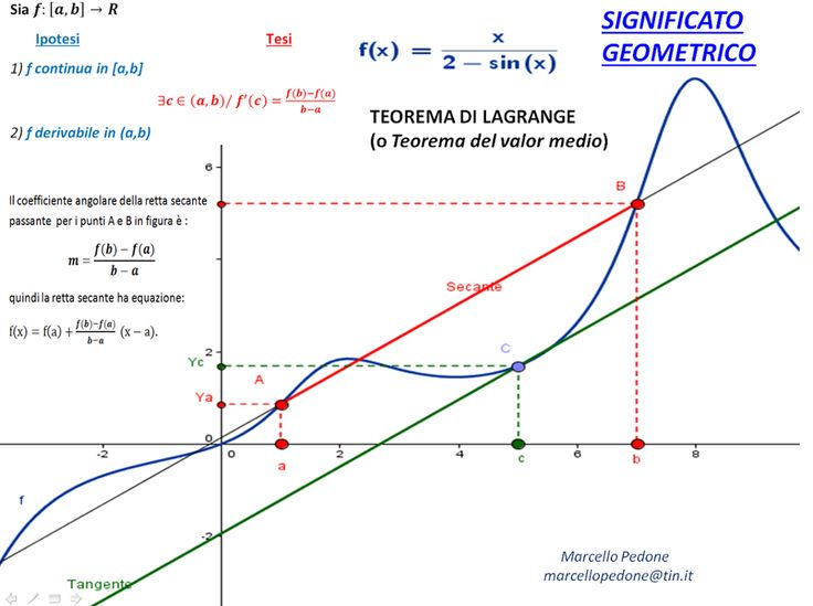 TOUCH questa immagine: Teorema di Lagrange by Marcello Pedone