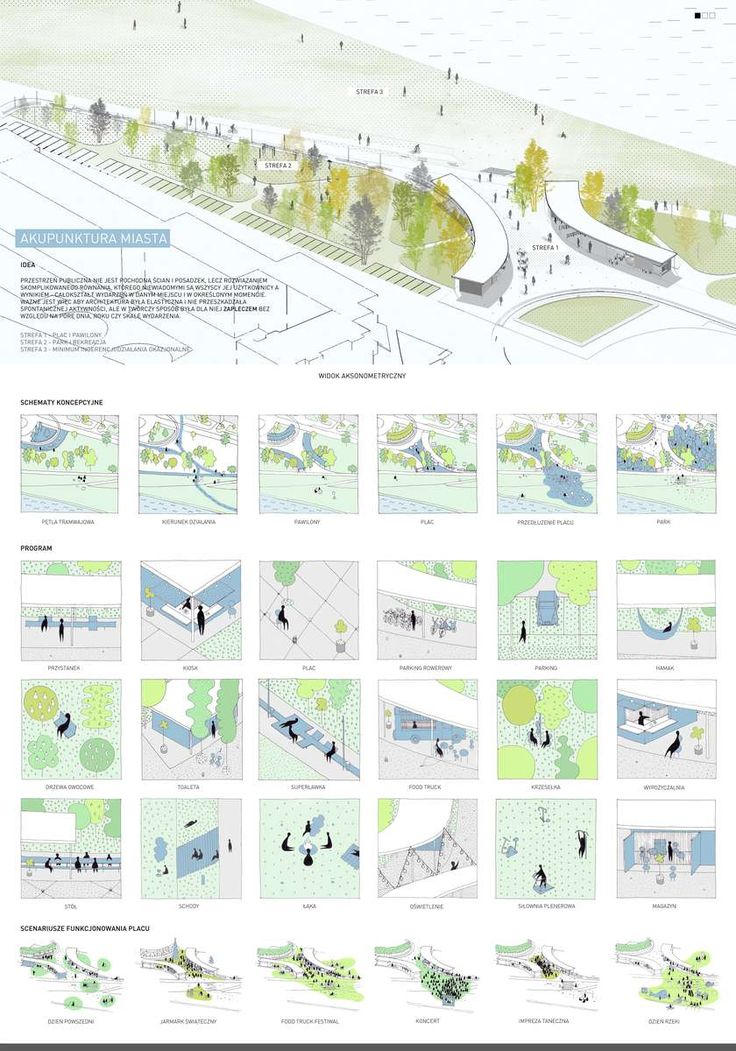 A small- scale but socially catalytic interventions (City Acupuncture), tailored for the particular environment and community for which they are created and designed to solve local issues may cause positive ripple effects.