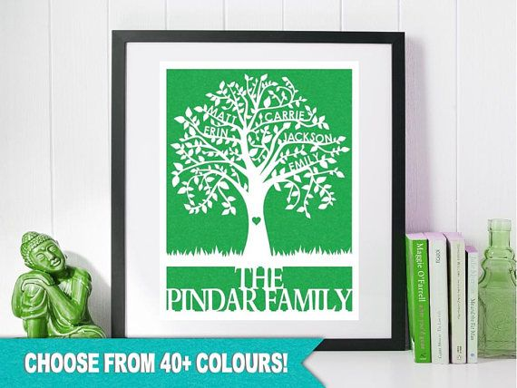 8x10 Family Tree Papercut 2-6 Names Personalized Custom