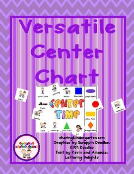 """{Updated on 8/10/14}This file allows you to create a versatile and colorful center chart perfect for your classroom needs! YOU ONLY NEED TO PRINT THIS AND PROVIDE A POSTER BOARD.-directions-horizontal and vertical """"center time"""" headings-45 ready to use center pieces-printer and poster printer size printing optionsI can customize your exact center board for a small additional fee if interested."""
