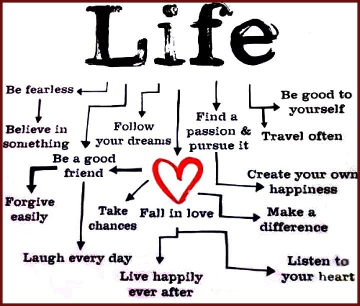 Life Is Good  #Quotes  #MotivationalQuotes