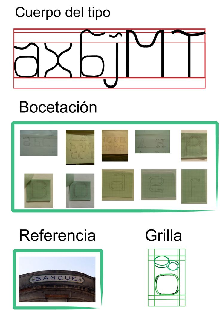 creación de tipografía 2