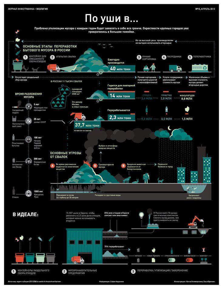 Infografika_15nomer_p10.jpg (1299×1687)