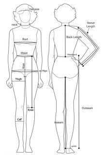 A Feminine, Modest Fashion Blog: Couture for Christ: Body Shape
