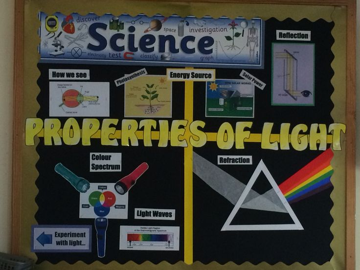 Science - Properties of light interactive display. The interactive element consisted of torches and coloured light filters to enable the kids to experiment mixing colours of light onto a white background with questions asking them to try making different colours of light.