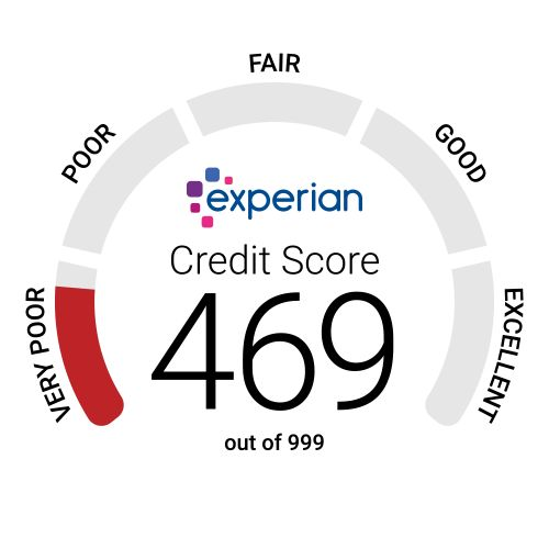 Your experian credit score is 469 out of 999 my credit score your experian credit score is 469 out of 999 my credit score pinterest experian credit and scores ccuart Image collections