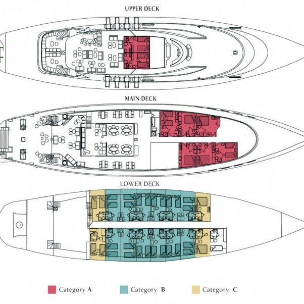M/S Panorama deck plan