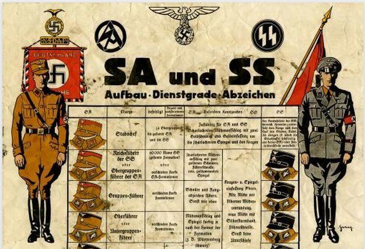 Униформа СА и СС 1940-1945. (1/2)