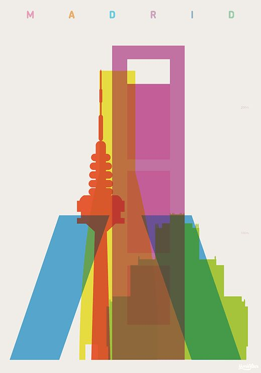 Madrid: Torres Kio (Gate of Europe), Torre Espacio, Torrespaña, Edificio España, Torre Caja. Shapes of Cities - Yoni Alter
